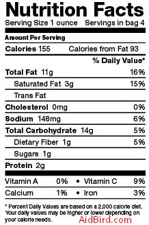 Facts about nutrition labels